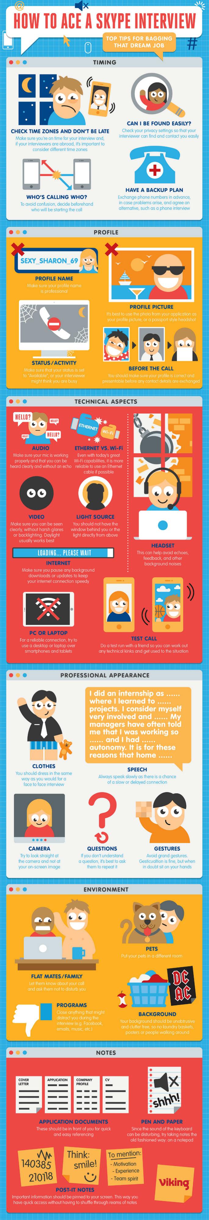 Skype interview infographic