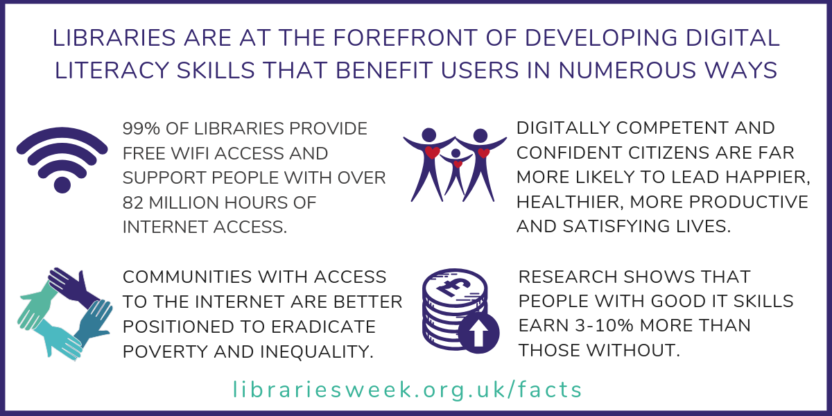 Libraries infographic