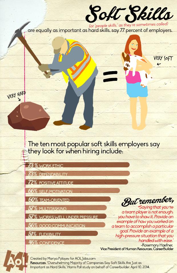 Soft skills infographic