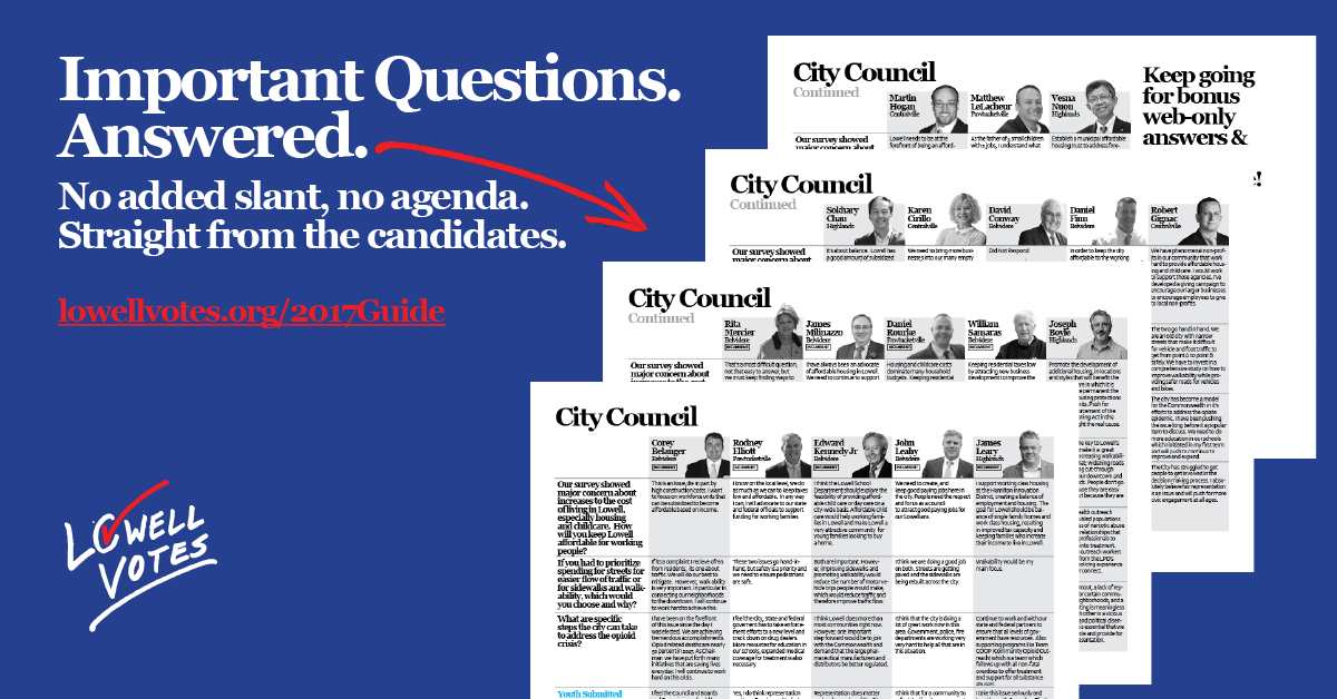City Council Candidate Voting Guide (Preliminary)