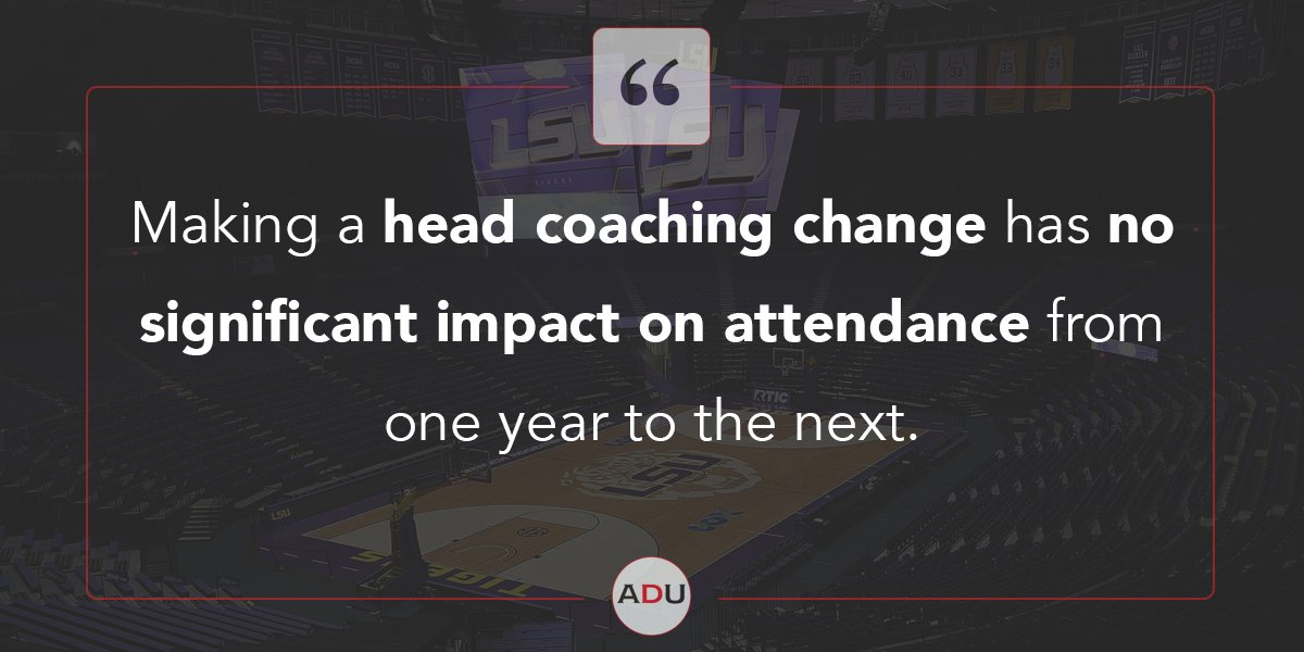 (Read) (Read) Influencing Factors In College Basketball Attendance