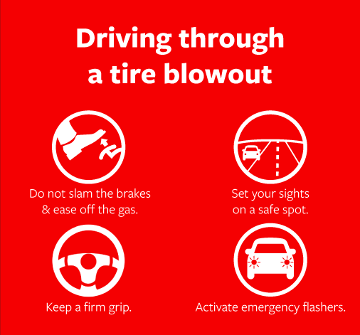 Image result for handling a tire blowout