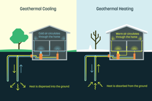 "Google Creates ""Dandelion"" To Promote Geothermal Energy"
