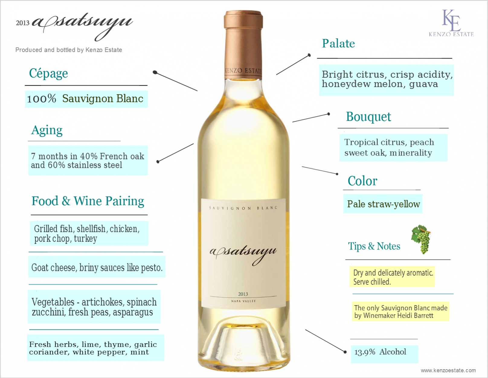 White Wine Infographic