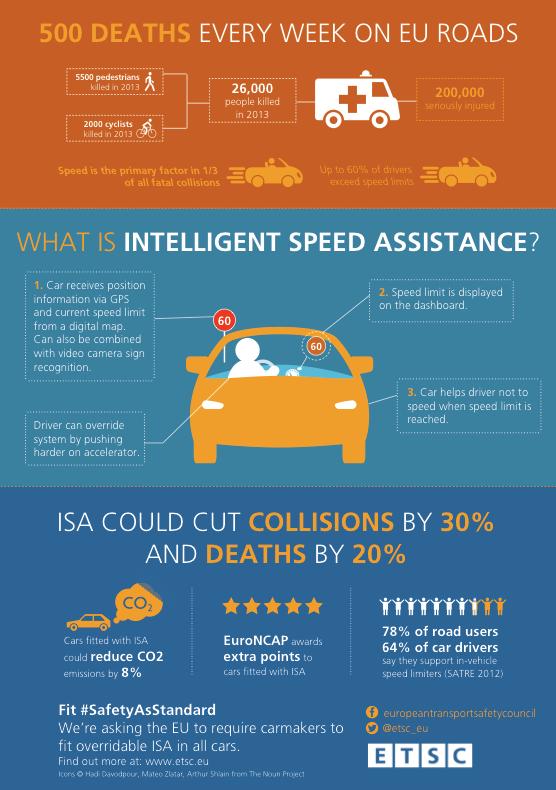 ISA infographic