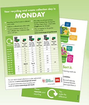The front and back of recyling calendars