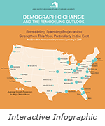 Interactive Infographic