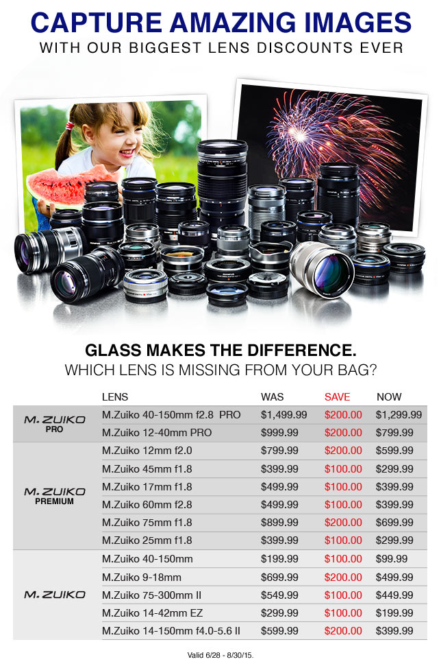 Olympus Lenses on Sale