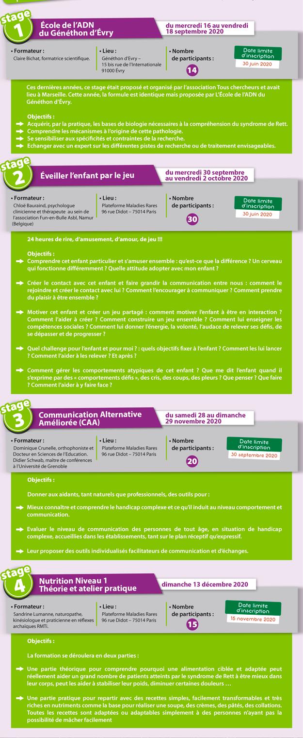 Détails des stages organisés par l'Association Francaise du syndrome de rett