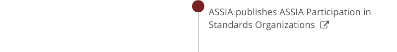 ASSIA publishes ASSIA Participation in Standards Organizations