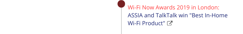 Wi-Fi Now Awards 2019 in London: ASSIA and TalkTalk Win Best In-Home Wi-Fi Product