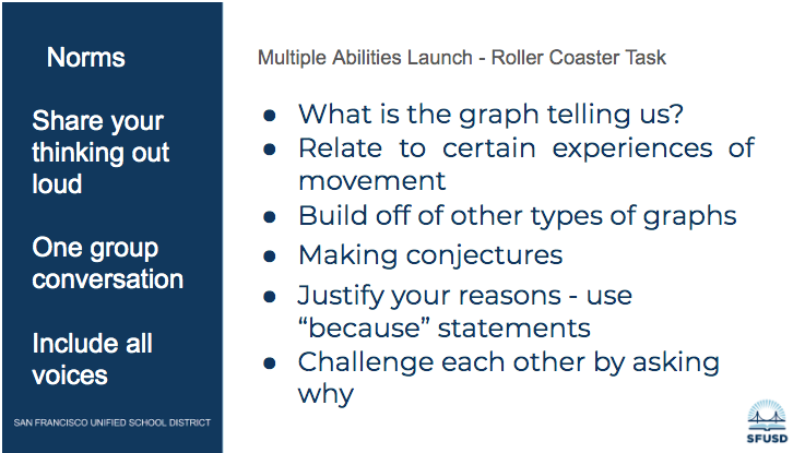 Slide of a launch for Roller Coaster Task