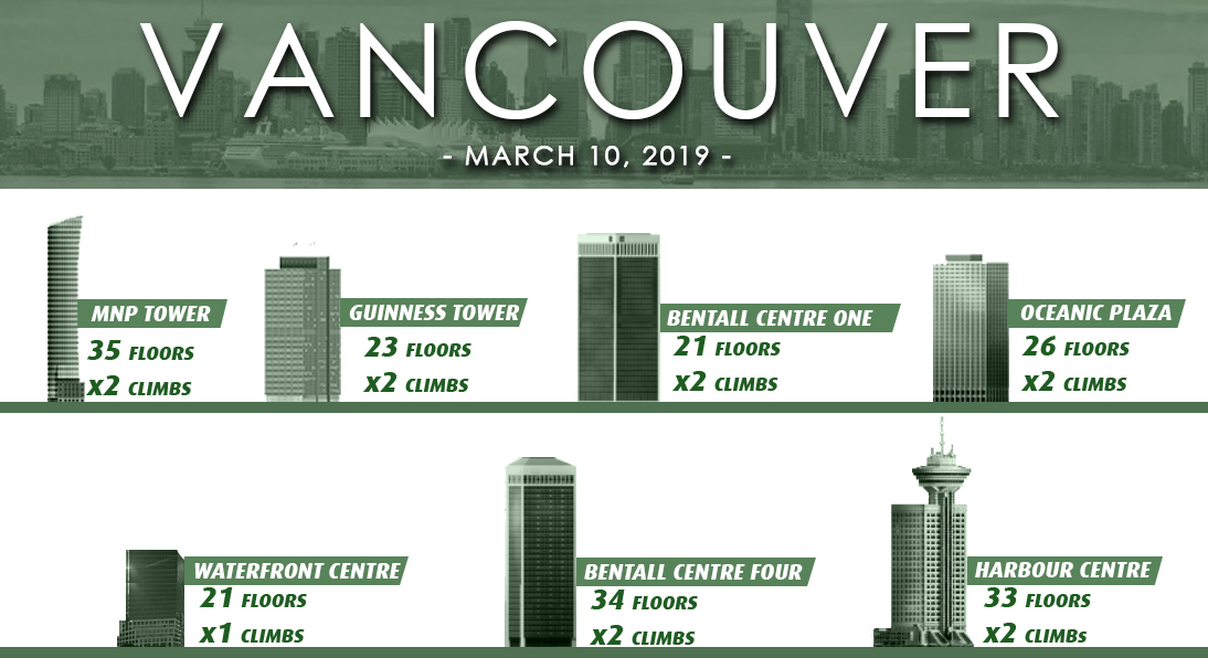 Step Up Challenge - Vancouver