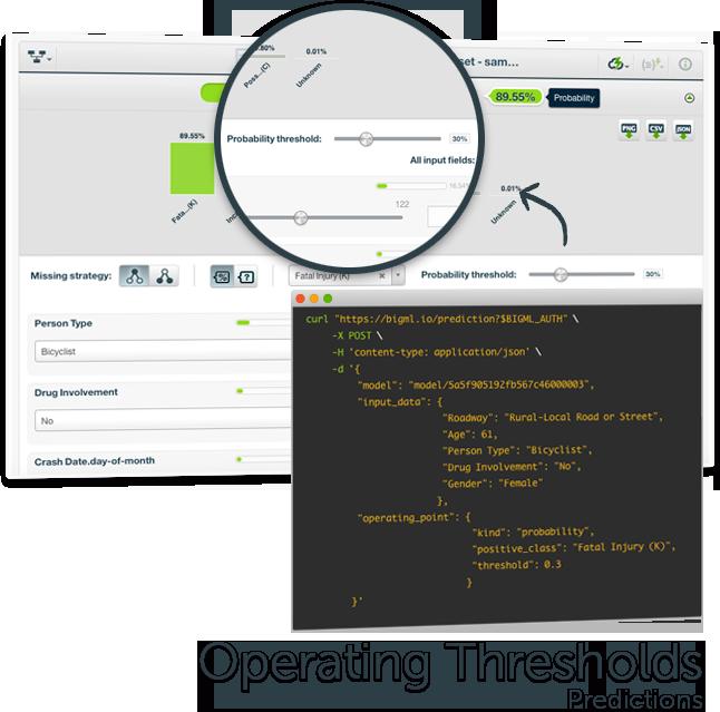 Operating Thresholds - Predictions