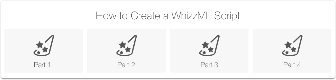 WhizzML Blog Post Series