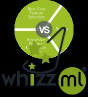 WhizzML Scripts