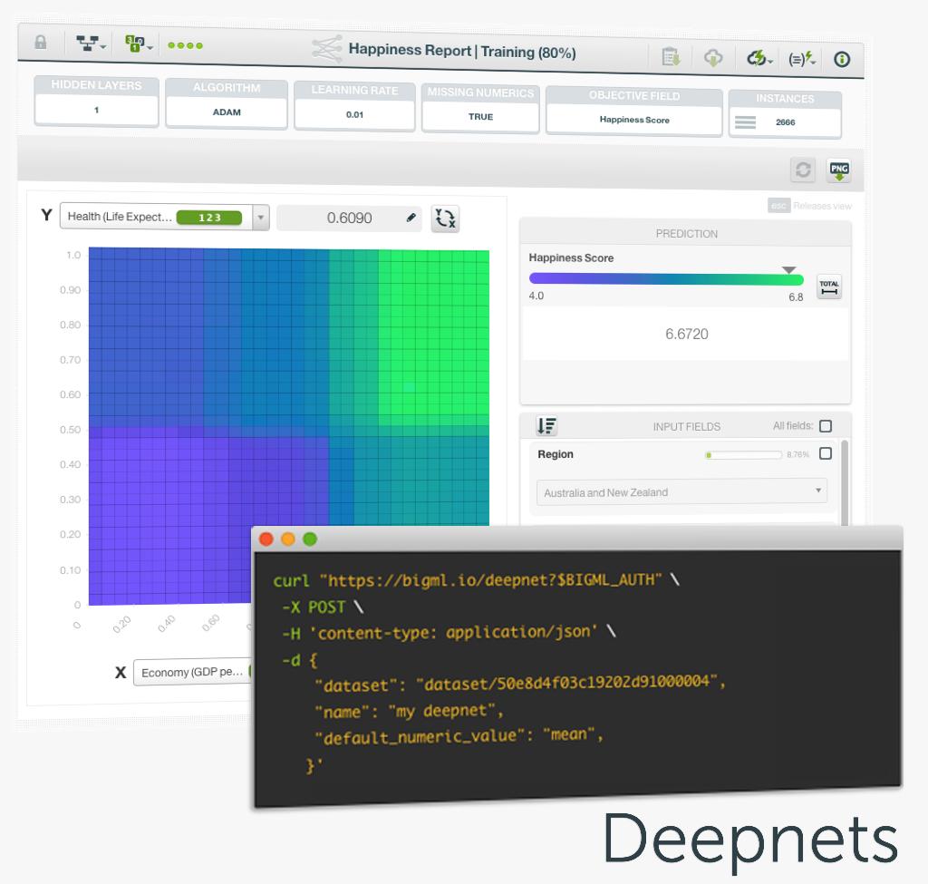 Deepnets