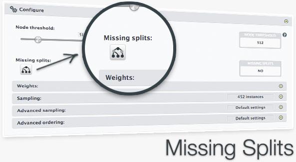 Missing Splits