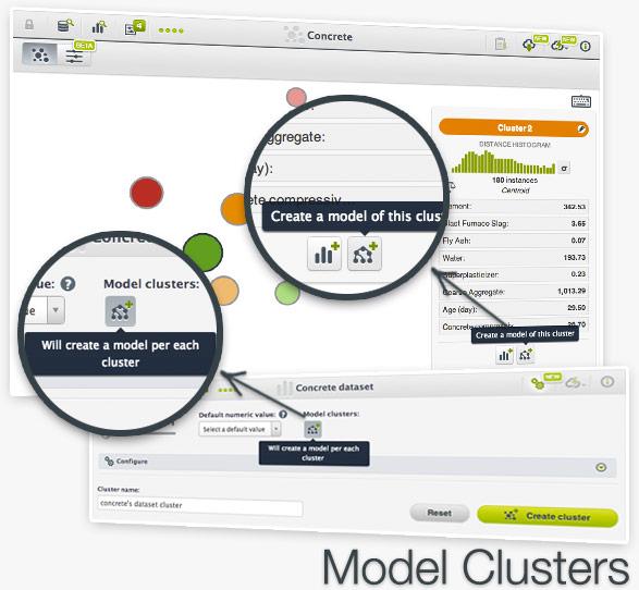 Model Cluster