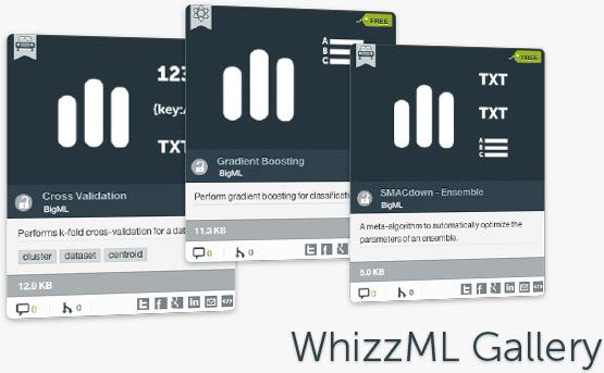 WhizzML Gallery