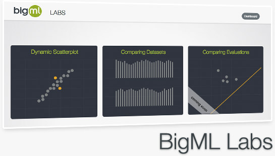 BigML Labs