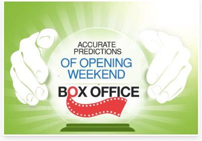 Predicting Box Office Success with BigML
