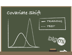 Machine Learning Explained: A simple Machine Learning Method to Detect Covariate Shift