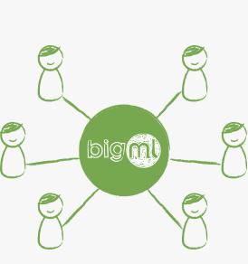 BigML Webinar