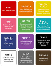 feng shui color meanings infographic