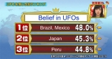 UFO belief in Japan