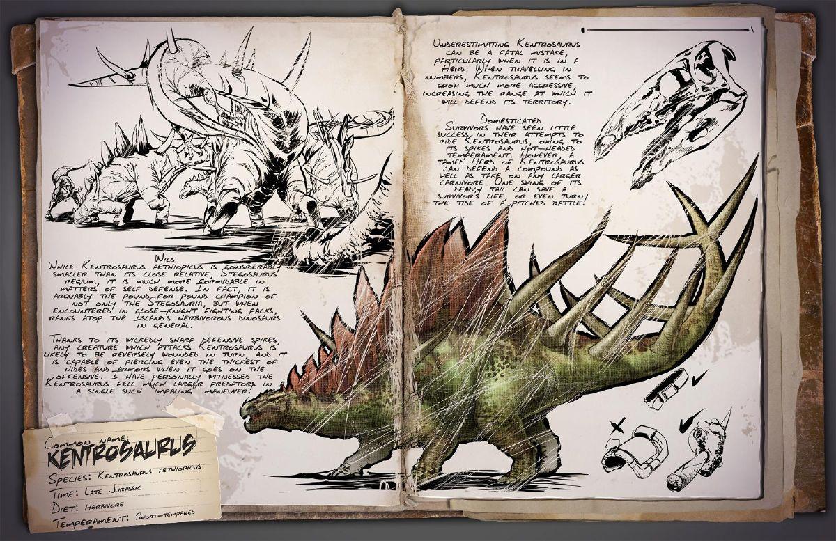 Kentrosaurus.jpg