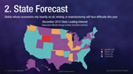 State Forecast