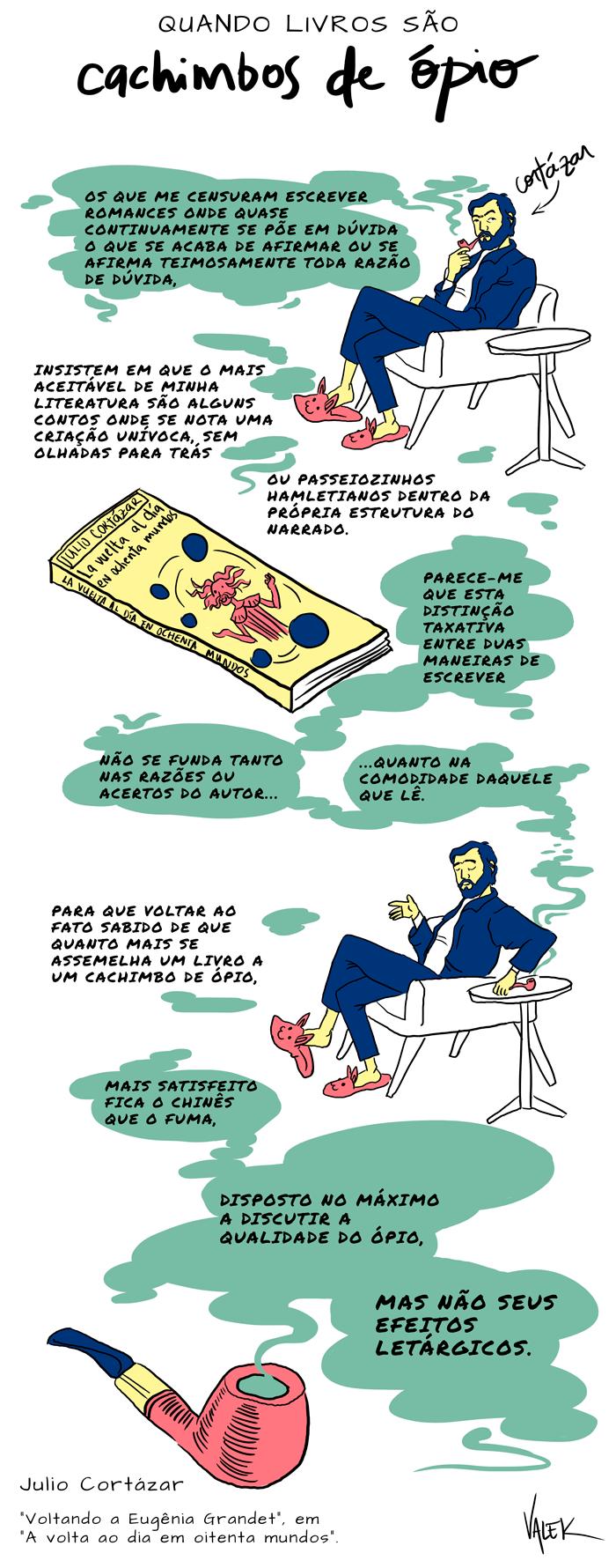 """Quadrinhos ilustrados por mim. Título: """"quando livros são cachimbos de ópio"""". Na primeira cena, o escritor argentino Cortázar está sentado numa poltrona, usando pantufas rosas de coelhinho, fumando um charuto. Envolto na fumaça, está o texto: """"Os que me censuram escrever romances onde quase continuamente se põe em dúvida o que se acaba de afirmar ou se afirma teimosamente toda razão de dúvida, insistem em que o mais aceitável de minha literatura são alguns contos onde se nota uma criação unívoca, sem olhadas para trás ou passeiozinhos hamletianos dentro da própria estrutura do narrado."""" Vê-se seu livro """"La vuelta al día en ochenta mundos"""", ou a versão toscamente desenhado dele, com um homem de bigode e cabelo arrepiado fazendo malabarismo com mundos. Ao lado do livro, o texto continua: """"Parece-me que esta distinção taxativa entre duas maneiras de escrever não se funda tanto nas razões ou acertos do autor quanto na comodidade daquele que lê."""" Volta para Cortázar na poltrona, agora repousando o charuto na mesa ao lado: Para que voltar ao fato sabido de que quanto mais se assemelha um livro a um cachimbo de ópio, mais satisfeito fica o chinês que o fuma, disposto no máximo a discutir a qualidade do ópio, mas não seus efeitos letárgicos."""" O trecho final do texto está envolto na fumaça verde que sai do cachimbo, visto em close no fim da HQ. – Julio Cortázar. """"Voltando a Eugênia Grandet"""", em """"A volta ao dia em oitenta mundos""""."""