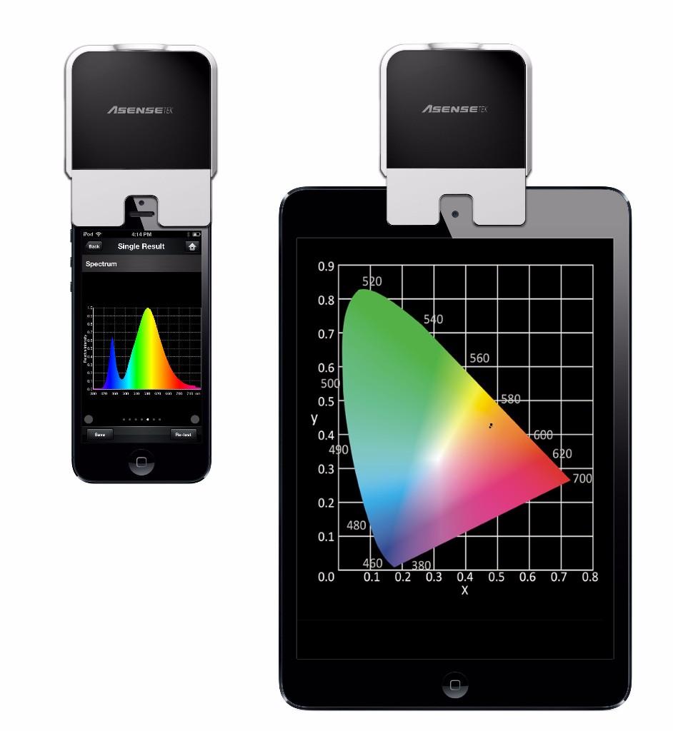 Lichtspektrometer