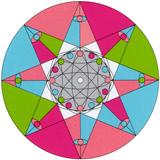 Gevura / Discrimination / Compromise / Listen