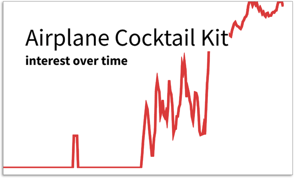 Airplane Cocktail Kit graph