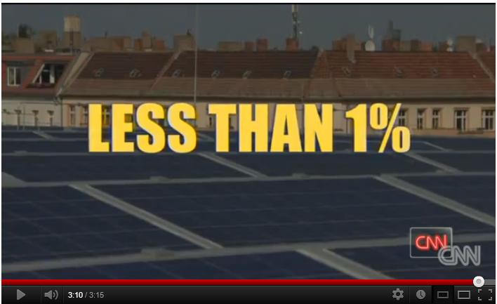 Link to CNN clip where Lomborg talks about German solar power