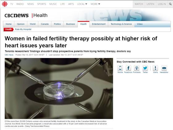 FertilityTreatment