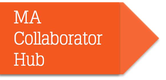 MA Collaborator Hub