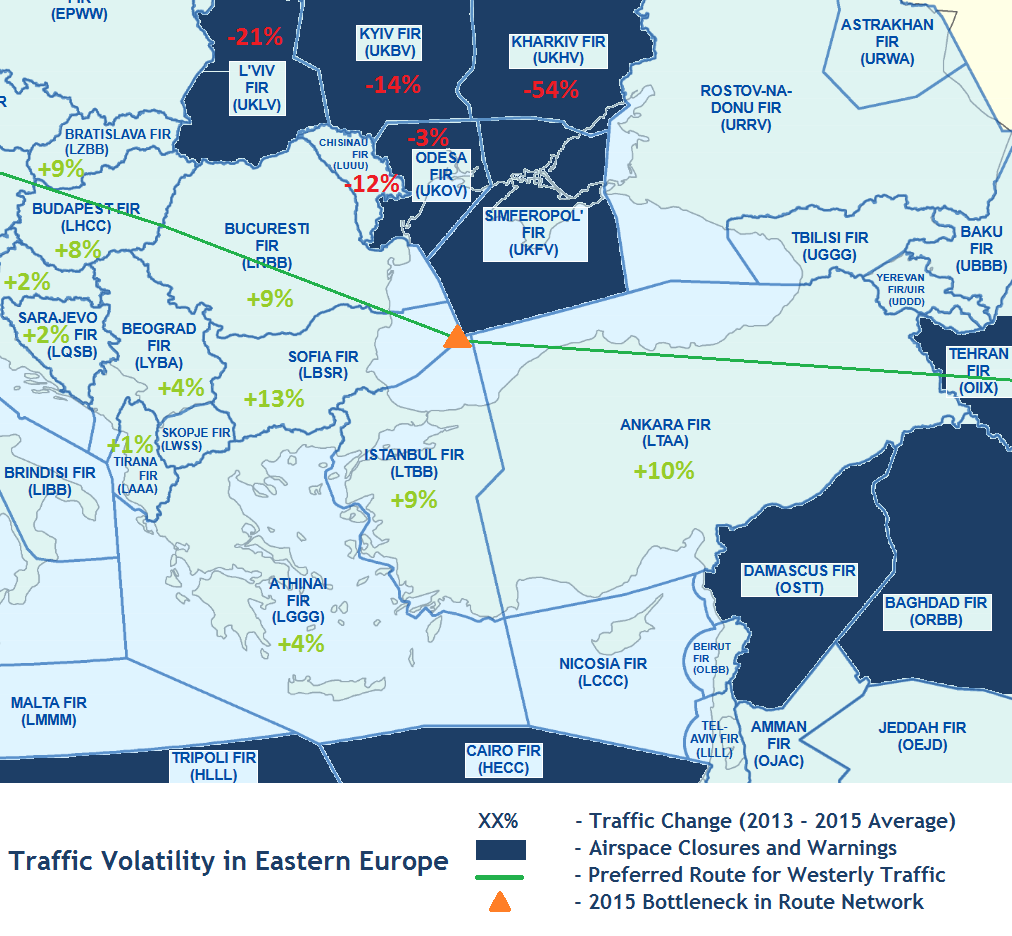 Traffic volatility in Eastern Europe due to airspace closures (2013 – 2015)