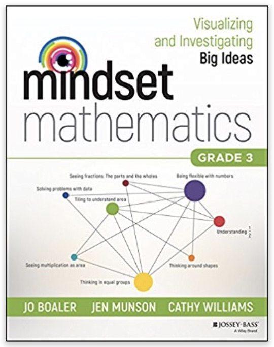 Algebra big ideas