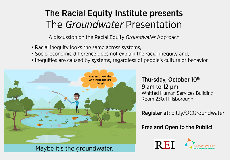 Groundwater Presentation