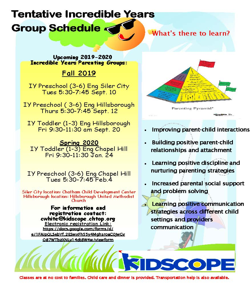 Kidscope Incredible Years Schedule