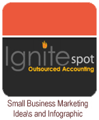 Ignite Spot Small Business Marketing Idea Infographic