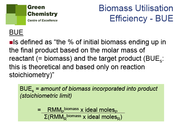 Figure 6: Definition of Biomass Utilisation Efficiency (BUE)