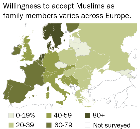 Acceptance of Muslims in Europe