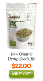 Add Hemp Seeds, 1lb to Cart