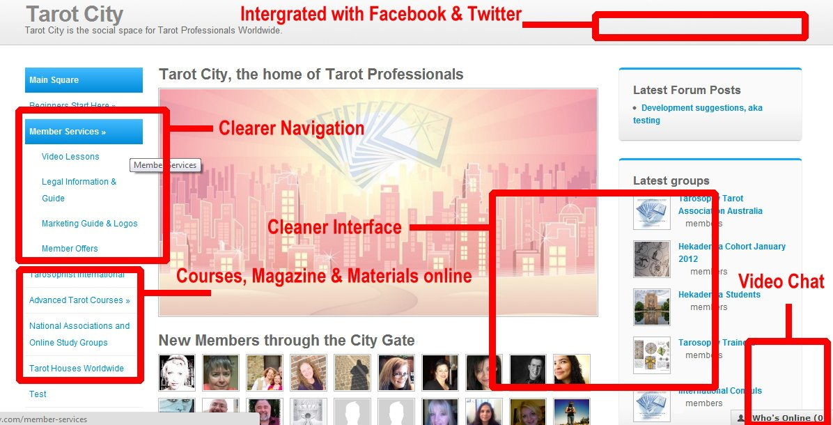 www.Tarot-City.com