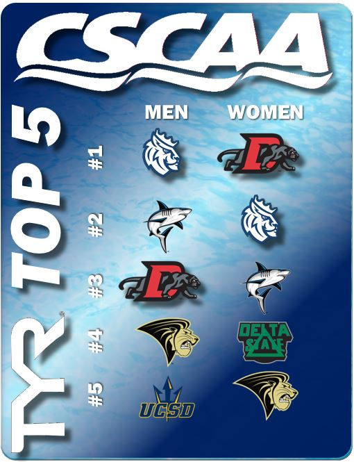 Queens Men, Drury Women Lead @CSCAA Poll