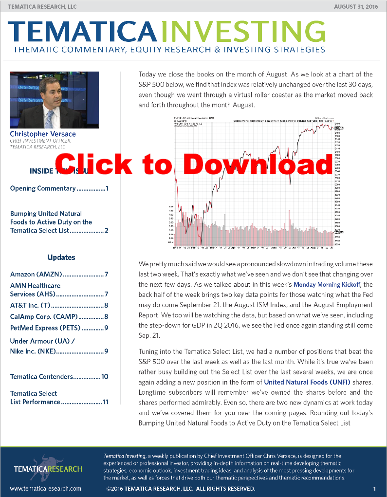 Download Tematica Investing